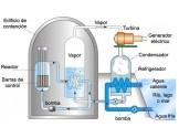 Ondas y electromagnetismo